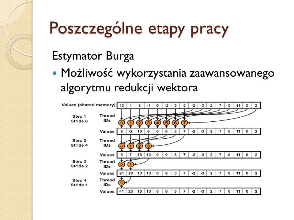 Poszczególne etapy pracy Estymator Burga Możliwość wykorzystania zaawansowanego algorytmu redukcji wektora