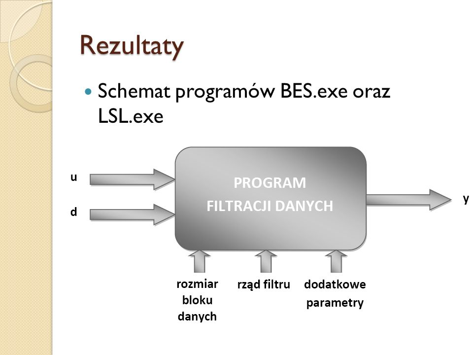 Rezultaty Schemat programów BES.exe oraz LSL.exe