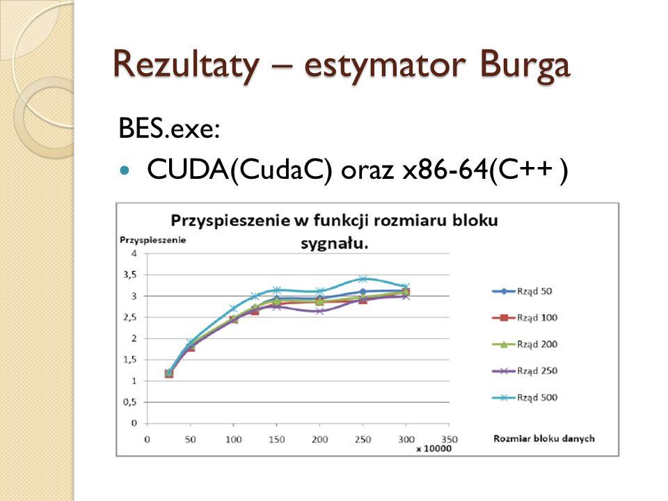 Rezultaty – estymator Burga BES.exe: CUDA(CudaC) oraz x86-64(C++ )