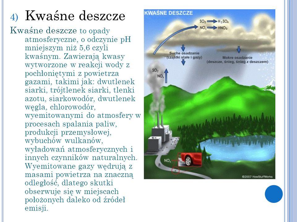 4) Kwaśne deszcze Kwaśne deszcze to opady atmosferyczne, o odczynie pH mniejszym niż 5,6 czyli kwaśnym. Zawierają kwasy wytworzone w reakcji wody z po