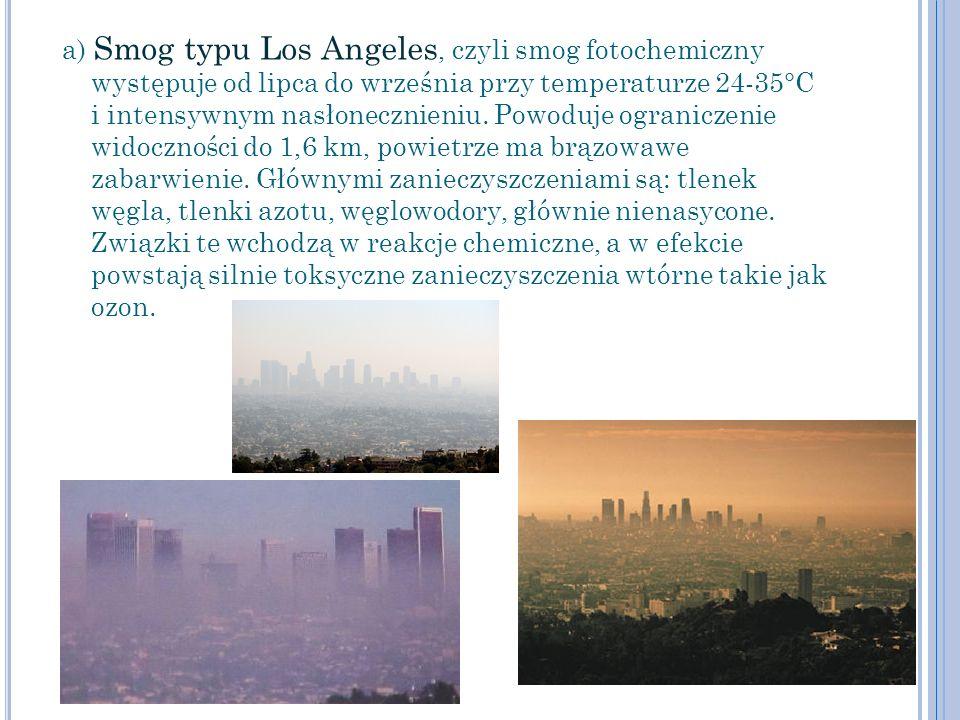 a) Smog typu Los Angeles, czyli smog fotochemiczny występuje od lipca do września przy temperaturze 24-35°C i intensywnym nasłonecznieniu. Powoduje og