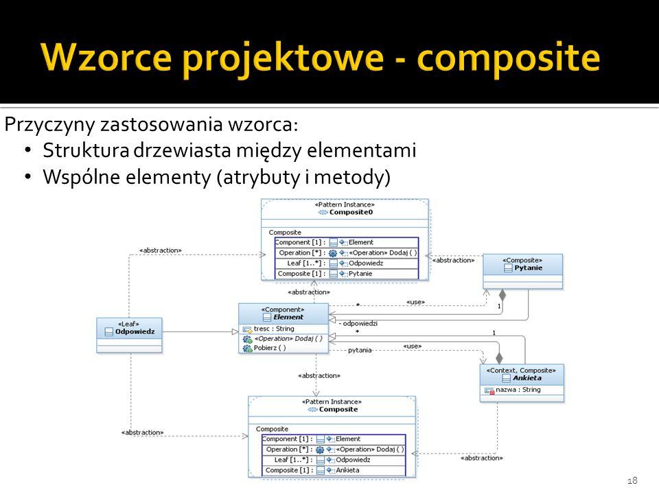 18 Przyczyny zastosowania wzorca: Struktura drzewiasta między elementami Wspólne elementy (atrybuty i metody)