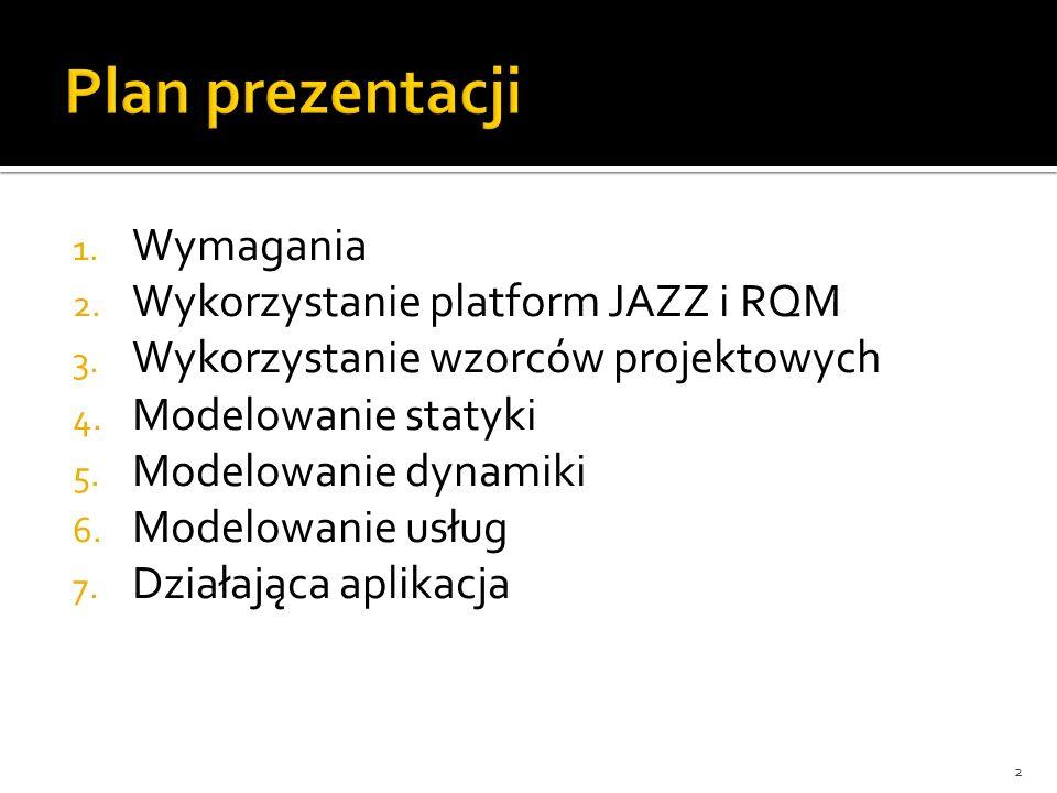 1. Wymagania 2. Wykorzystanie platform JAZZ i RQM 3. Wykorzystanie wzorców projektowych 4. Modelowanie statyki 5. Modelowanie dynamiki 6. Modelowanie