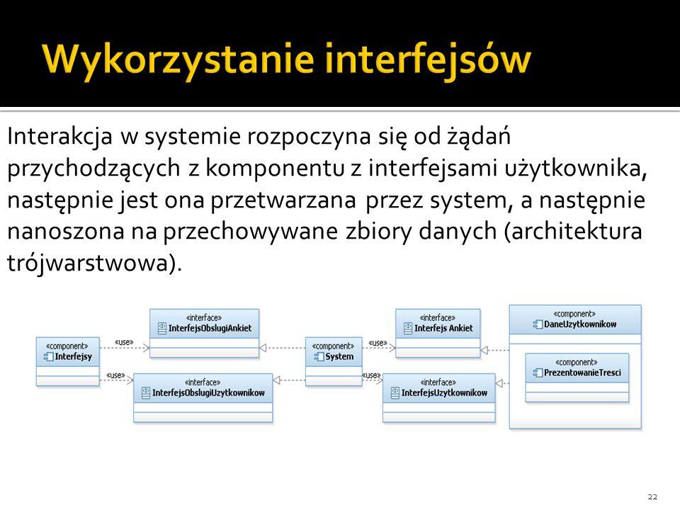 22 Interakcja w systemie rozpoczyna się od żądań przychodzących z komponentu z interfejsami użytkownika, następnie jest ona przetwarzana przez system, a następnie nanoszona na przechowywane zbiory danych (architektura trójwarstwowa).