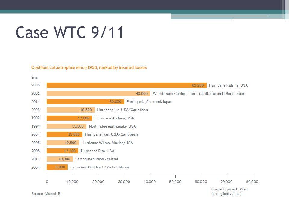 Case WTC 9/11