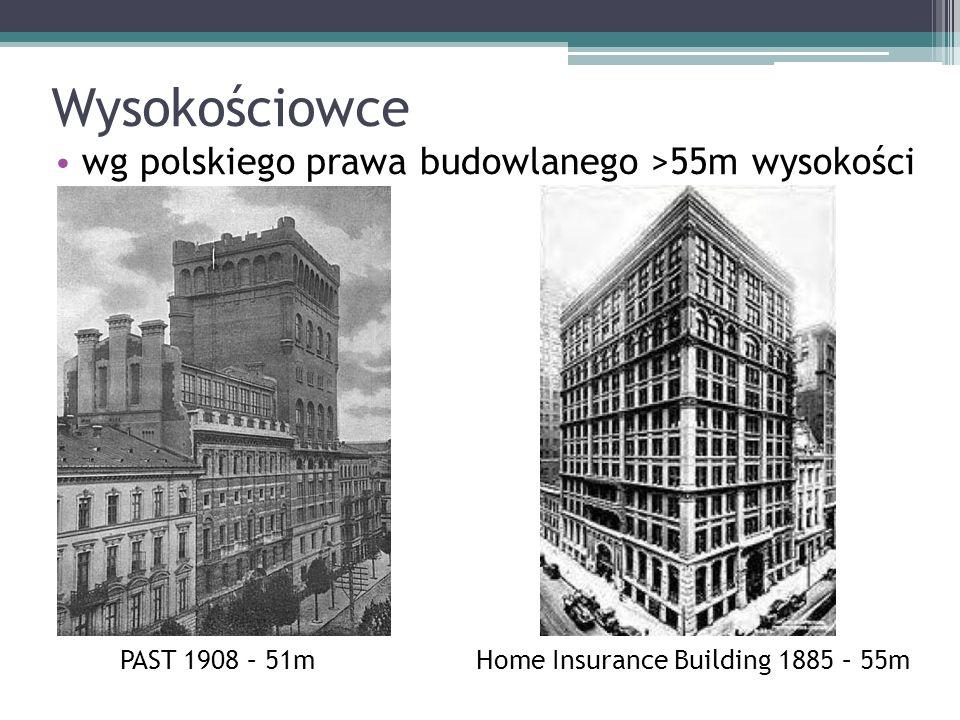 Wysokościowce wg polskiego prawa budowlanego >55m wysokości PAST 1908 – 51m Home Insurance Building 1885 – 55m