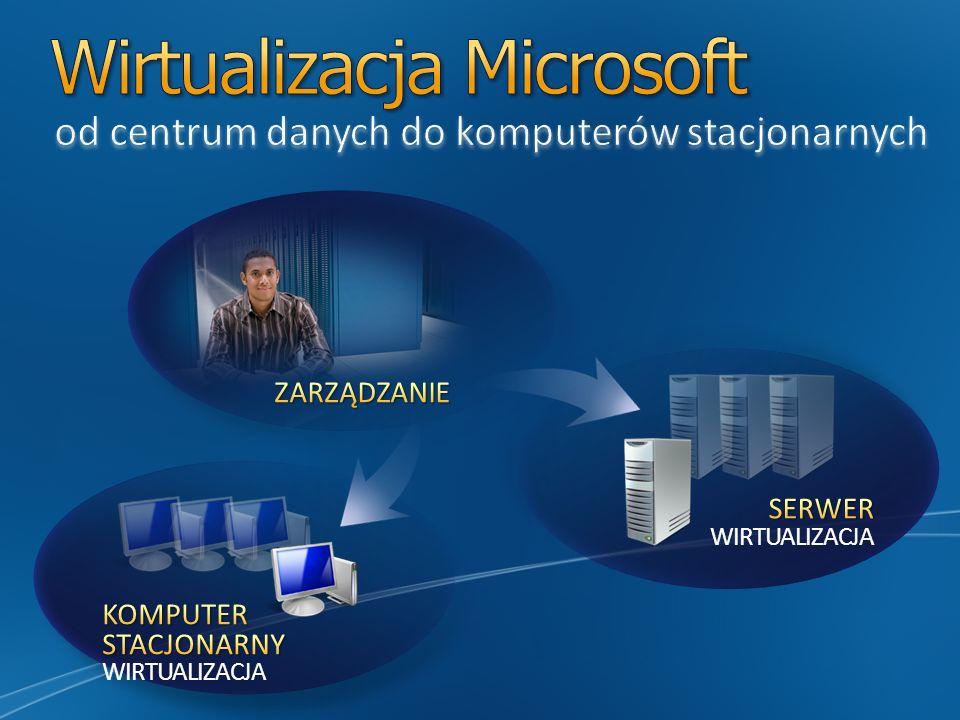 Windows 7 z SA Klienci SA mogą teraz wdrożyć stacje klienckie w dowolnym miejscu – zarówno lokalnie jak i w centrum danych Klienci SA mają tzw.