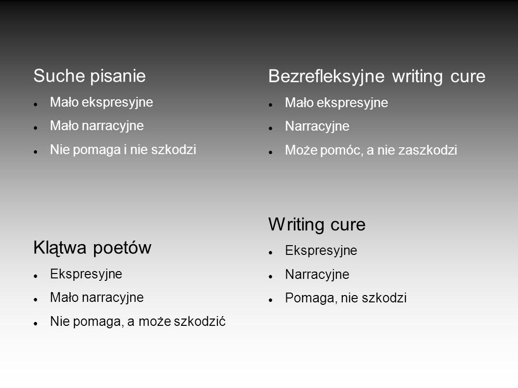 Suche pisanie Mało ekspresyjne Mało narracyjne Nie pomaga i nie szkodzi Klątwa poetów Ekspresyjne Mało narracyjne Nie pomaga, a może szkodzić Bezrefle