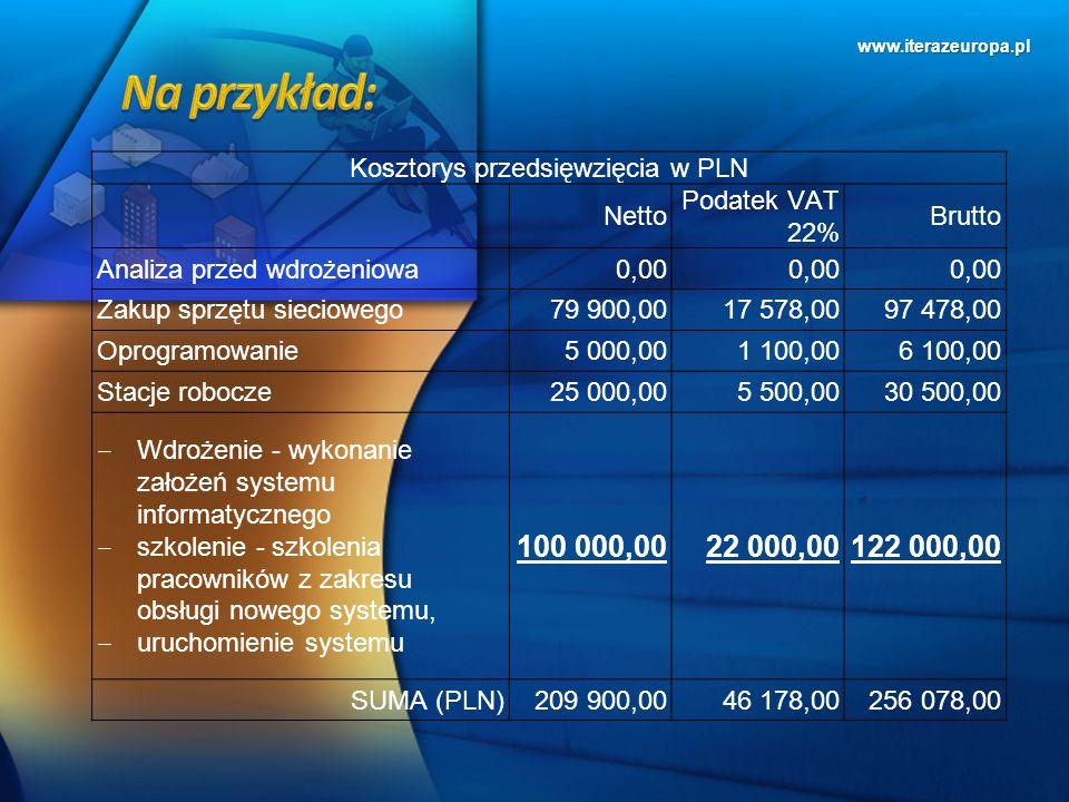 www.iterazeuropa.pl Kosztorys przedsięwzięcia w PLN Netto Podatek VAT 22% Brutto Analiza przed wdrożeniowa0,00 Zakup sprzętu sieciowego79 900,0017 578