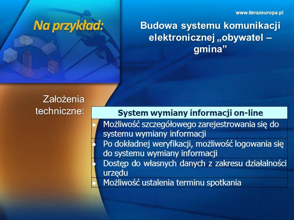 www.iterazeuropa.pl Budowa systemu komunikacji elektronicznej obywatel – gmina Założenia techniczne: System wymiany informacji on-line Możliwość szcze