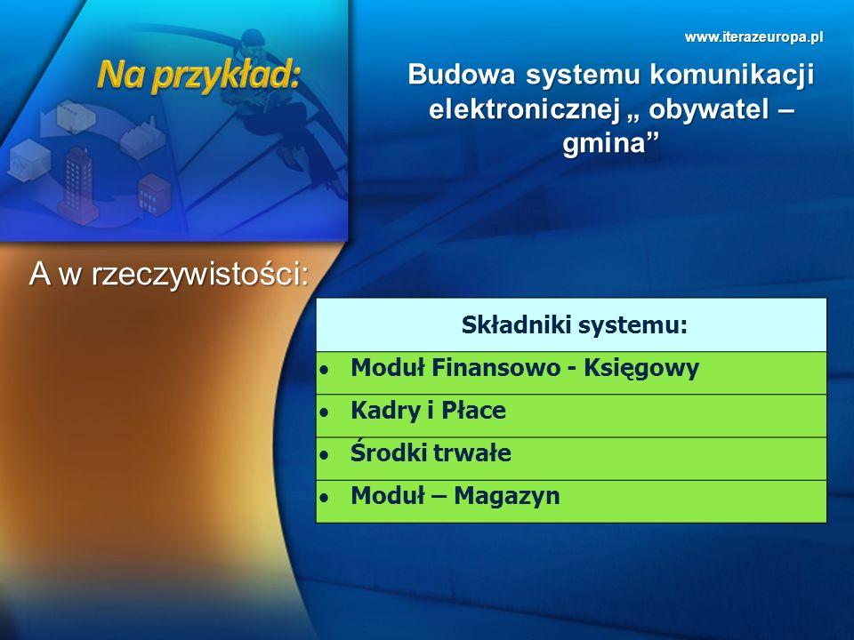 www.iterazeuropa.pl Budowa systemu komunikacji elektronicznej obywatel – gmina A w rzeczywistości: Składniki systemu: Moduł Finansowo - Księgowy Kadry