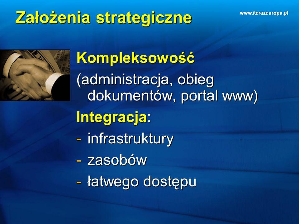 www.iterazeuropa.pl Kompleksowość (administracja, obieg dokumentów, portal www) Integracja: -infrastruktury -zasobów -łatwego dostępu Założenia strate