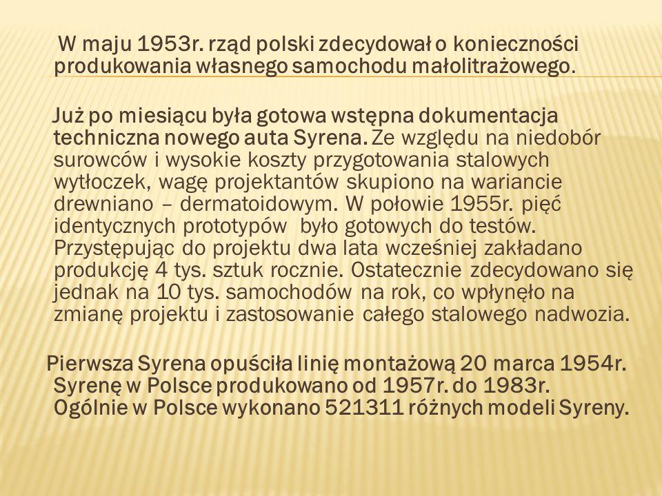 W maju 1953r. rząd polski zdecydował o konieczności produkowania własnego samochodu małolitrażowego. Już po miesiącu była gotowa wstępna dokumentacja