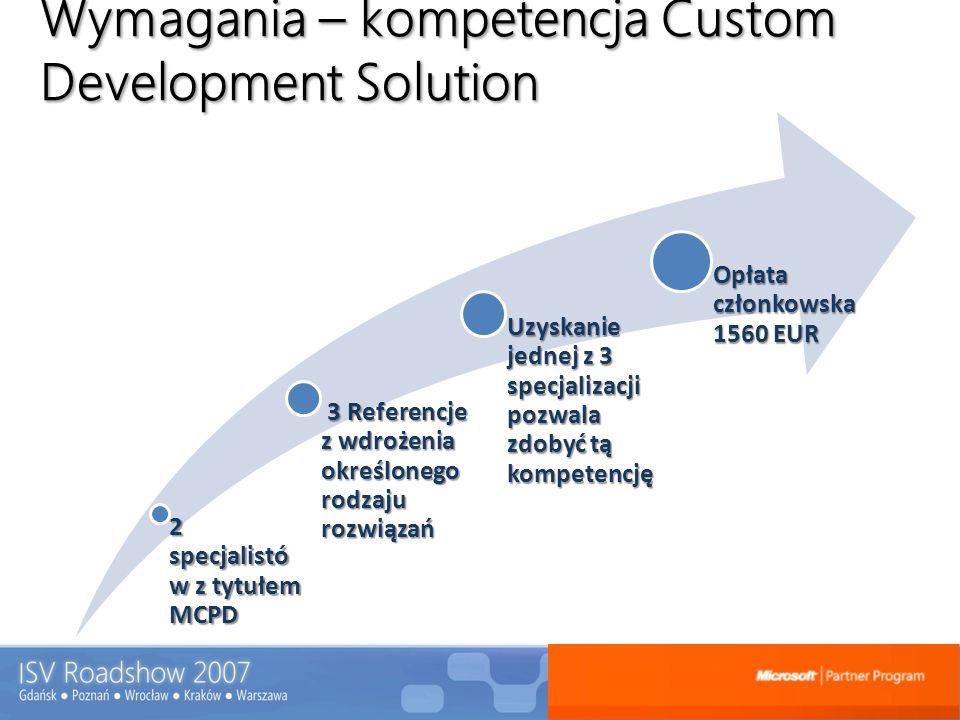 Wymagania – kompetencja Custom Development Solution 2 specjalistó w z tytułem MCPD 3 Referencje z wdrożenia określonego rodzaju rozwiązań 3 Referencje