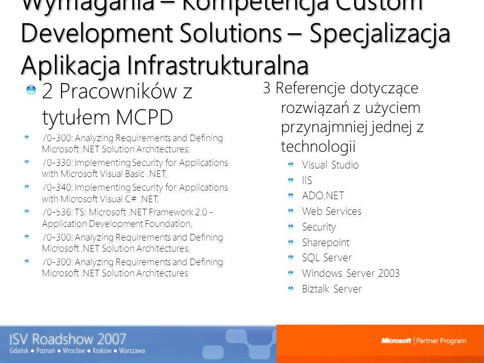 Wymagania – Kompetencja Custom Development Solutions – Specjalizacja Aplikacja Infrastrukturalna 2 Pracowników z tytułem MCPD 70-300: Analyzing Requir