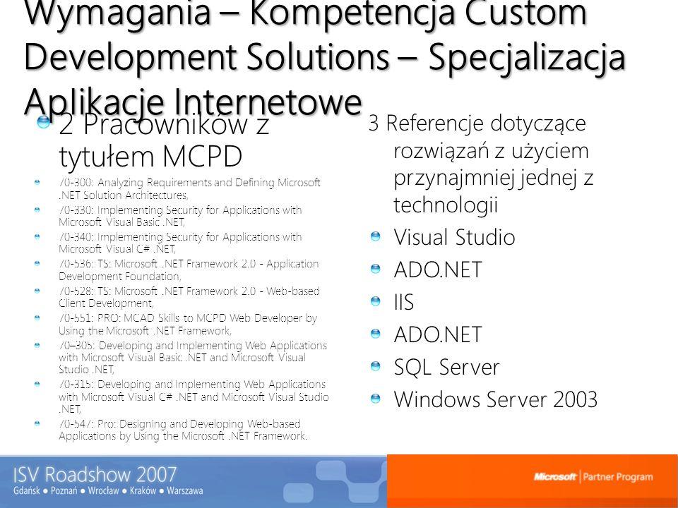 Wymagania – Kompetencja Custom Development Solutions – Specjalizacja ApIikacje Internetowe 2 Pracowników z tytułem MCPD 70-300: Analyzing Requirements