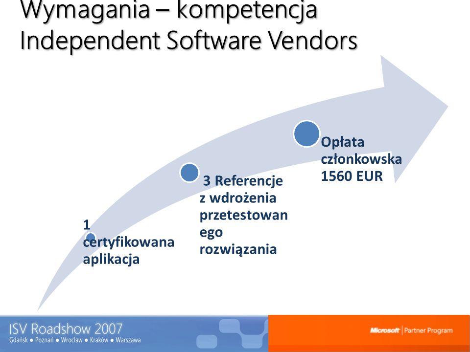 Wymagania – kompetencja Independent Software Vendors 1 certyfikowana aplikacja 3 Referencje z wdrożenia przetestowan ego rozwiązania Opłata członkowsk