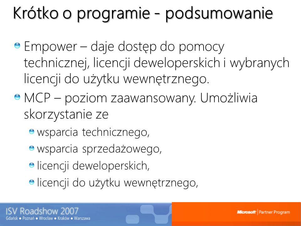 Krótko o programie - podsumowanie Empower – daje dostęp do pomocy technicznej, licencji deweloperskich i wybranych licencji do użytku wewnętrznego. MC
