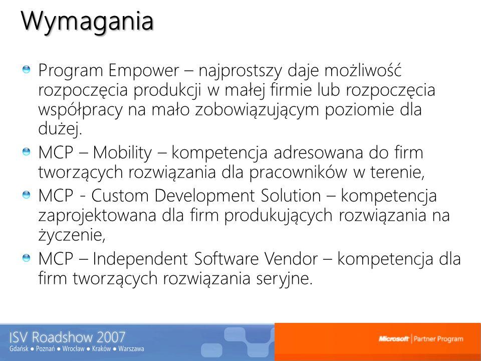 Wymagania Program Empower – najprostszy daje możliwość rozpoczęcia produkcji w małej firmie lub rozpoczęcia współpracy na mało zobowiązującym poziomie