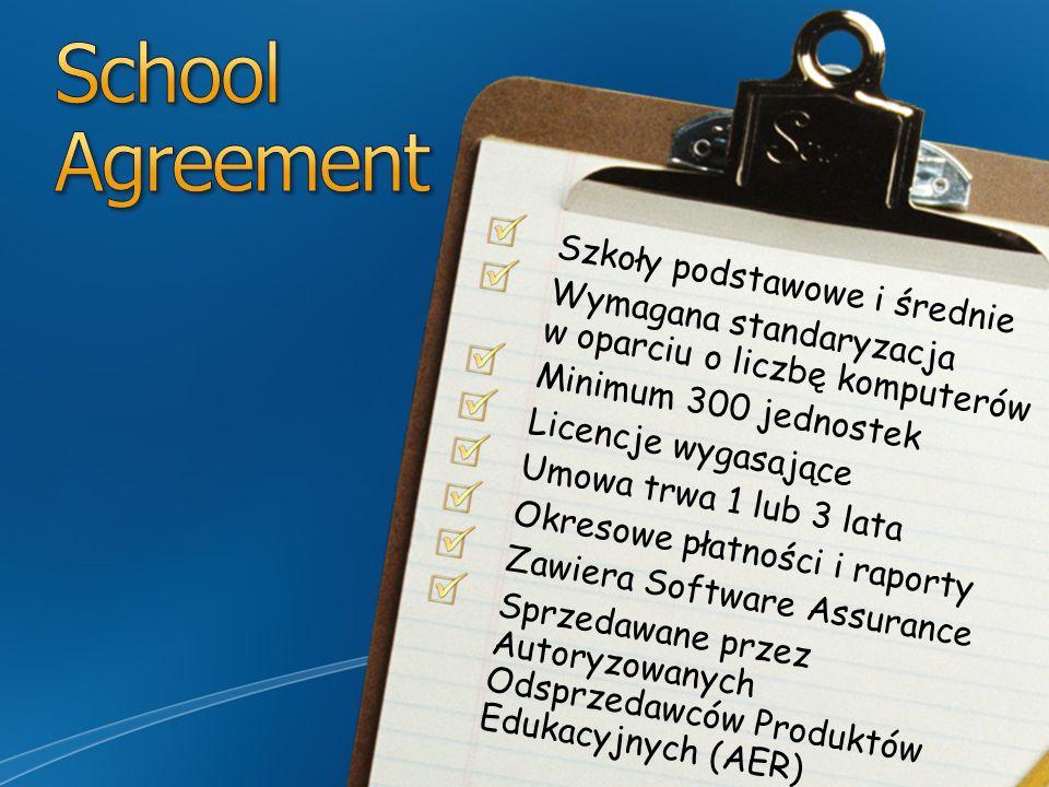Szkoły podstawowe i średnie Wymagana standaryzacja w oparciu o liczbę komputerów Minimum 300 jednostek Licencje wygasające Umowa trwa 1 lub 3 lata Okresowe płatności i raporty Zawiera Software Assurance Sprzedawane przez Autoryzowanych Odsprzedawców Produktów Edukacyjnych (AER)