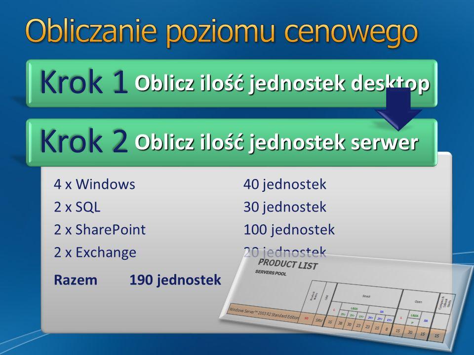 Krok 1 Krok 2 4 x Windows 40 jednostek 2 x SQL 30 jednostek 2 x SharePoint 100 jednostek 2 x Exchange 20 jednostek Razem190 jednostek Oblicz ilość jednostek desktop Oblicz ilość jednostek serwer