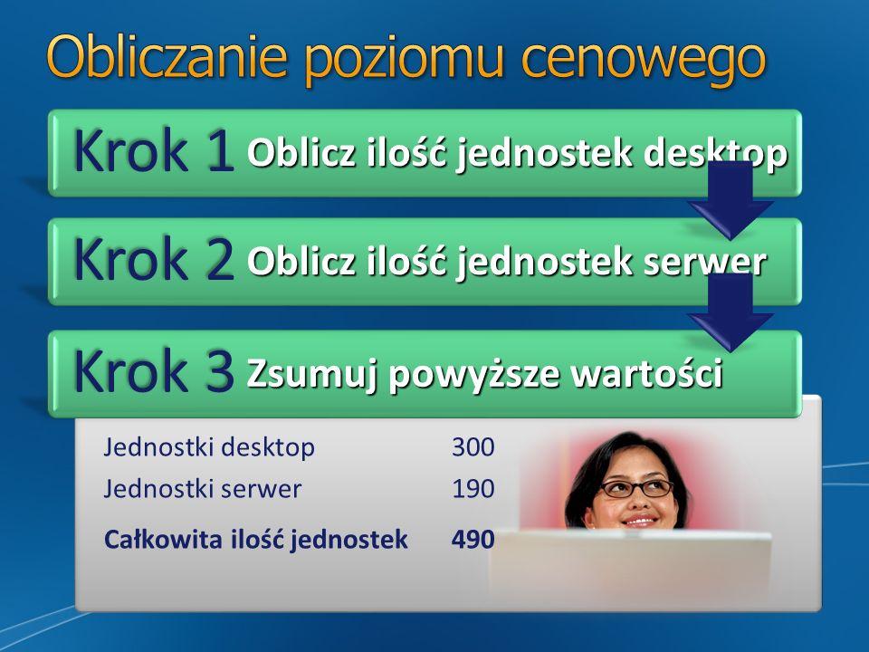 Krok 1 Oblicz ilość jednostek desktop Krok 2 Oblicz ilość jednostek serwer Krok 3 Zsumuj powyższe wartości Jednostki desktop300 Jednostki serwer190 Całkowita ilość jednostek490