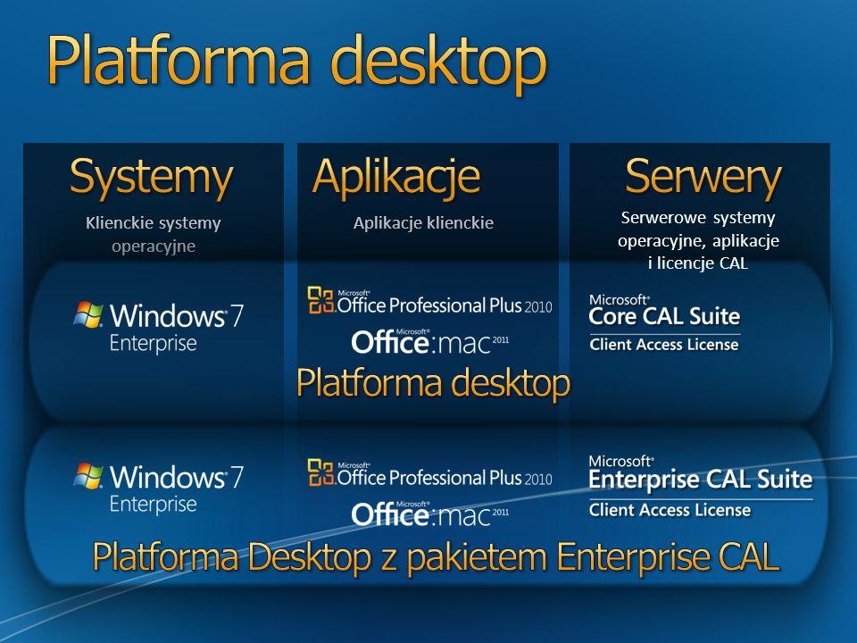 Klienckie systemy operacyjne Aplikacje klienckie Serwerowe systemy operacyjne, aplikacje i licencje CAL