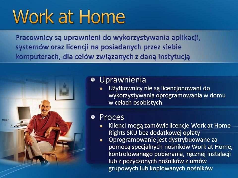 Uprawnienia Użytkownicy nie są licencjonowani do wykorzystywania oprogramowania w domu w celach osobistych Proces Klienci mogą zamówić licencje Work at Home Rights SKU bez dodatkowej opłaty Oprogramowanie jest dystrybuowane za pomocą specjalnych nośników Work at Home, kontrolowanego pobierania, ręcznej instalacji lub z pożyczonych nośników z umów grupowych lub kopiowanych nośników