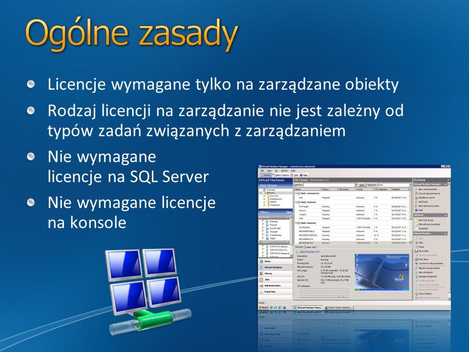 Standard i Enterprise.Te same możliwości techniczne.