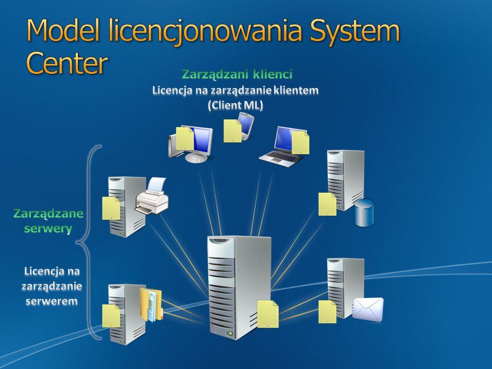 Licencje wymagane tylko na zarządzane obiekty Rodzaj licencji na zarządzanie nie jest zależny od typów zadań związanych z zarządzaniem Nie wymagane licencje na SQL Server Nie wymagane licencje na konsole