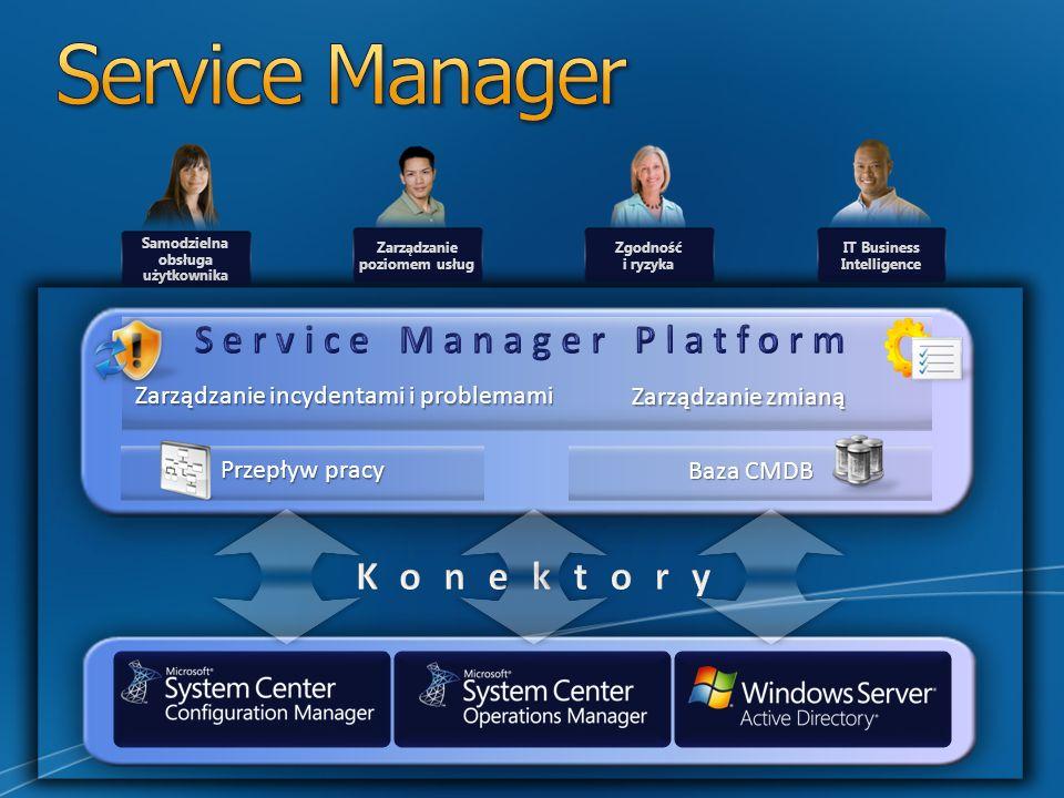 Wdrażanie aplikacji Zarządzanie zasobami Zarządzanie bezpieczeństwem i poprawkami Wspieranie mobilnych pracowników