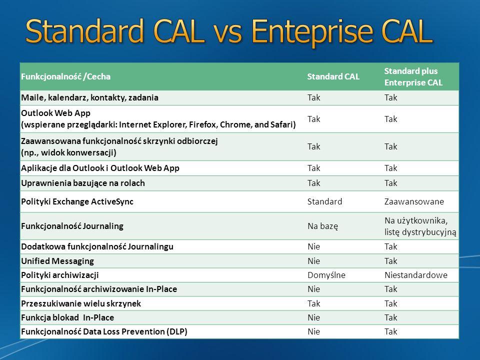 Funkcjonalność /CechaStandard CAL Standard plus Enterprise CAL Maile, kalendarz, kontakty, zadaniaTak Outlook Web App (wspierane przeglądarki: Interne