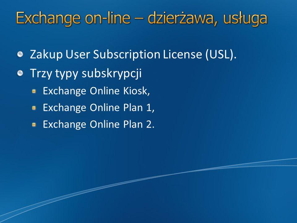Zakup User Subscription License (USL). Trzy typy subskrypcji Exchange Online Kiosk, Exchange Online Plan 1, Exchange Online Plan 2.