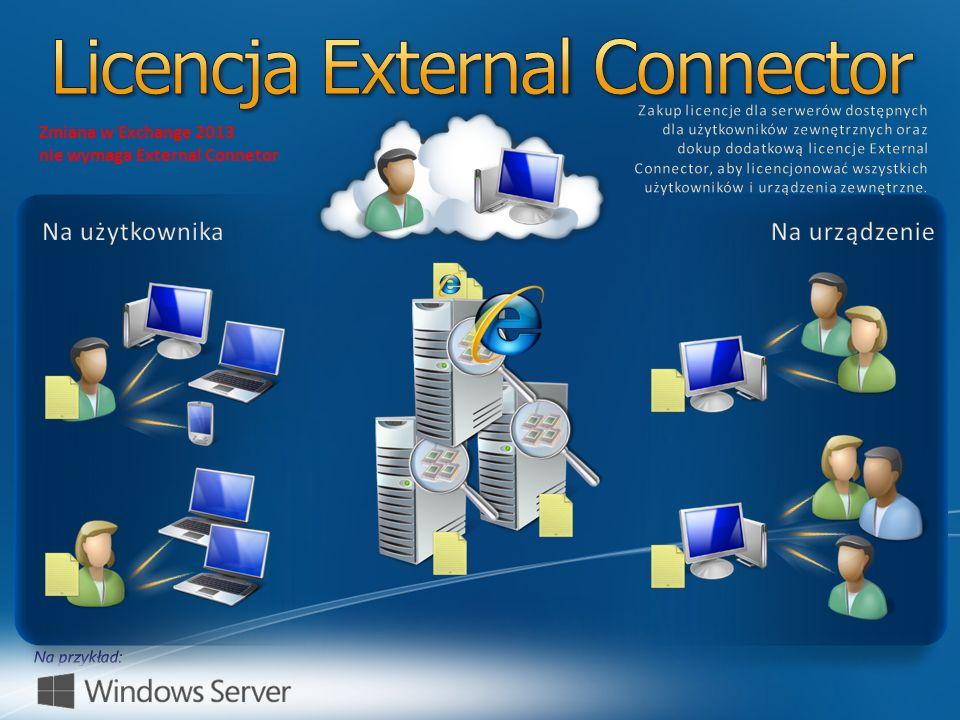Zmiana w Exchange 2013 nie wymaga External Connetor