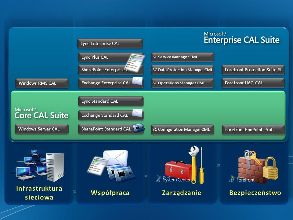Licencje CAL nie są wymagane dla użytkowników ani urządzeń uzyskujących dostęp do Wystąpień oprogramowania serwera bez uwierzytelniania przeprowadzanego bezpośrednio lub pośrednio za pomocą usługi Active Directory lub oprogramowania Lync Server.