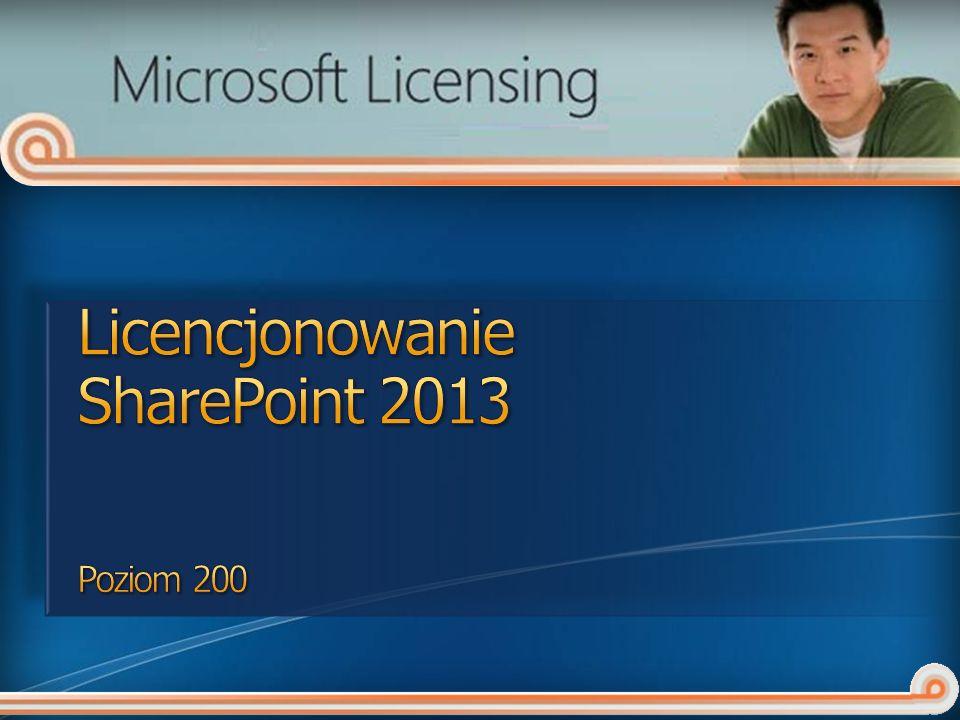 SharePoint jest licencjonowany na uruchomioną instancję Każda licencja SharePoint przypisana do serwera daje prawo do uruchomienia jednocześnie, na tym serwerze, jednej instancji w środowisku fizycznym lub wirtualnym Pojedyncza licencja SharePoint daje prawo do tworzenia i przechowywania dowolnej liczby instancji na serwerze lub dowolnym nośniku danych Nie jest wymagana dodatkowa licencja SharePoint do przechowywania nieaktywnych instancji