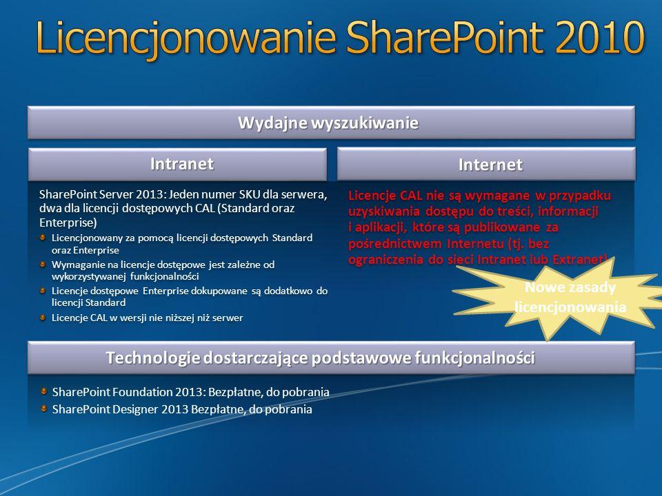 SharePoint Server 2013: Jeden numer SKU dla serwera, dwa dla licencji dostępowych CAL (Standard oraz Enterprise) Licencjonowany za pomocą licencji dos