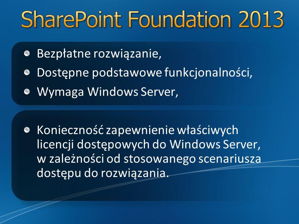 Bezpłatne rozwiązanie, Dostępne podstawowe funkcjonalności, Wymaga Windows Server, Konieczność zapewnienie właściwych licencji dostępowych do Windows