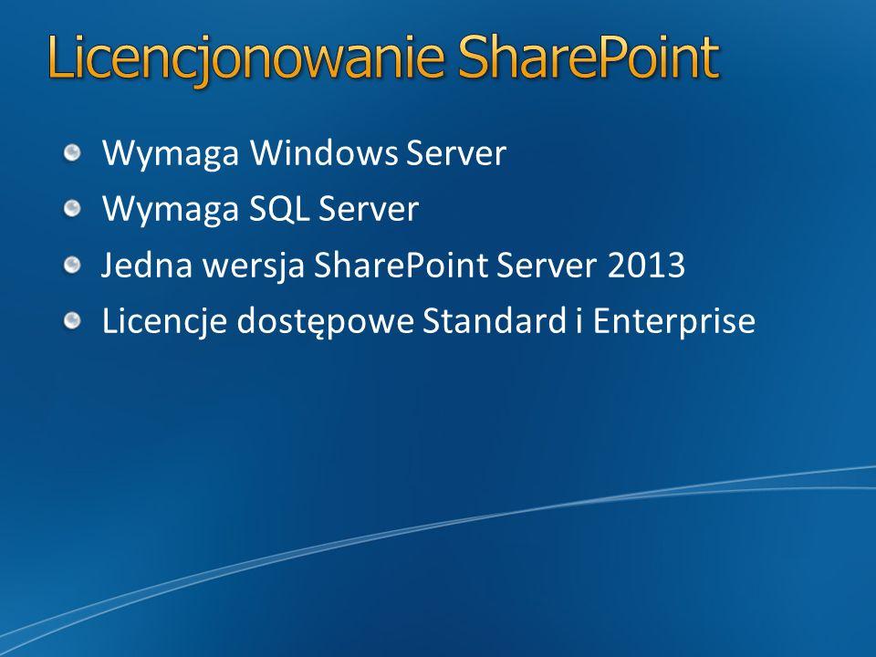 Wymaga Windows Server Wymaga SQL Server Jedna wersja SharePoint Server 2013 Licencje dostępowe Standard i Enterprise
