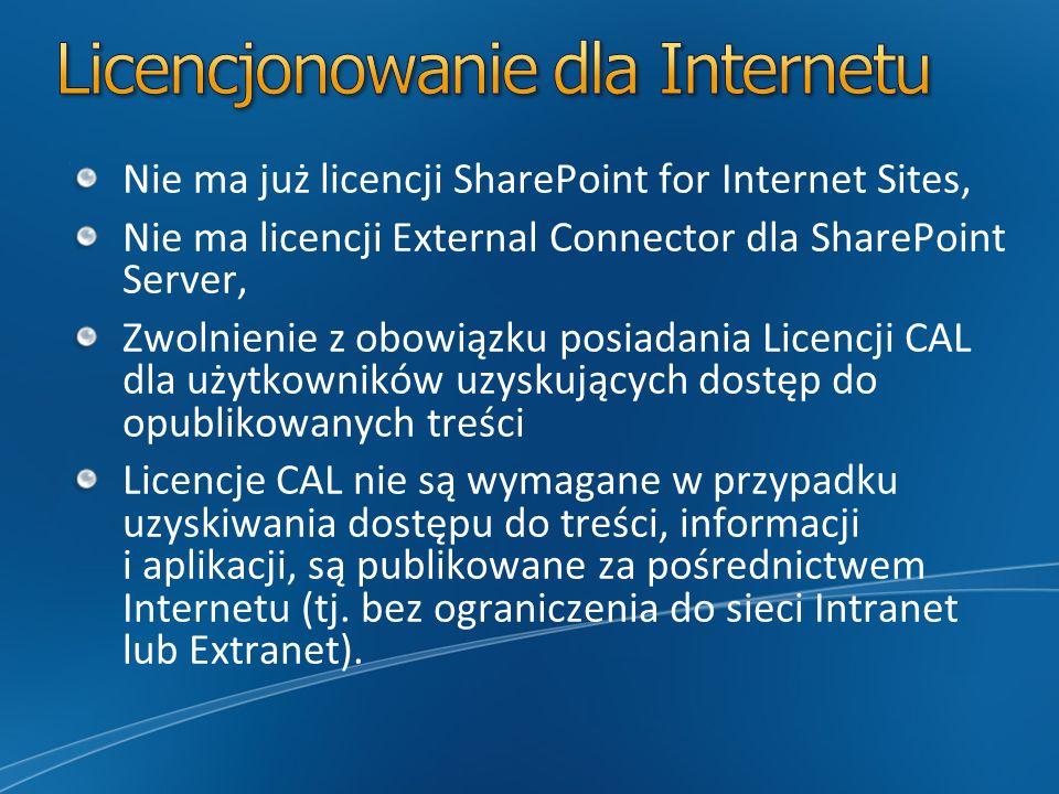 Nie ma już licencji SharePoint for Internet Sites, Nie ma licencji External Connector dla SharePoint Server, Zwolnienie z obowiązku posiadania Licencj