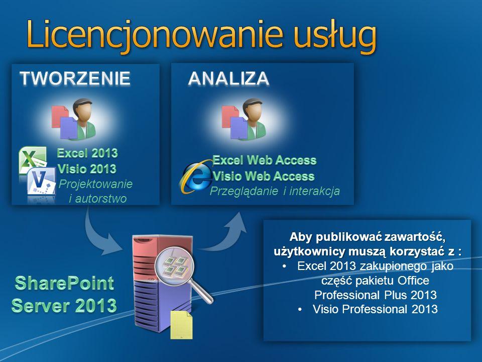 Projektowanie i autorstwo Przeglądanie i interakcja Aby publikować zawartość, użytkownicy muszą korzystać z : Excel 2013 zakupionego jako część pakiet