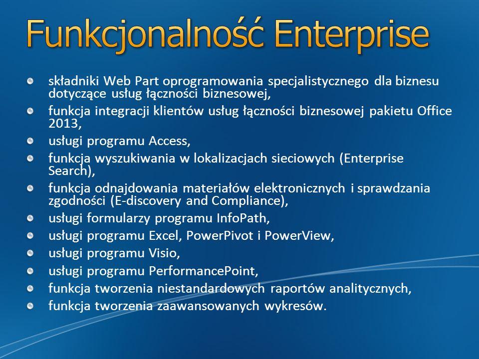 składniki Web Part oprogramowania specjalistycznego dla biznesu dotyczące usług łączności biznesowej, funkcja integracji klientów usług łączności bizn