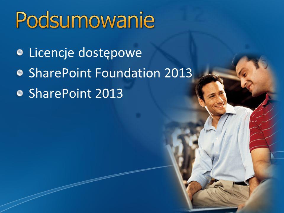 Licencje dostępowe SharePoint Foundation 2013 SharePoint 2013