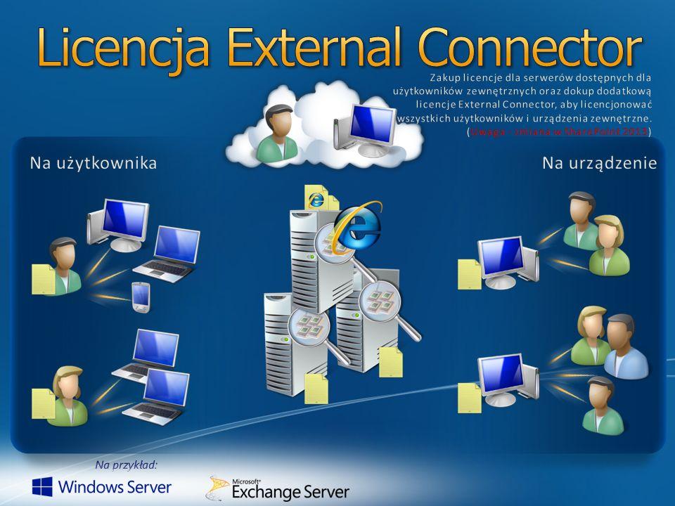 Nie ma już licencji SharePoint for Internet Sites, Nie ma licencji External Connector dla SharePoint Server, Zwolnienie z obowiązku posiadania Licencji CAL dla użytkowników uzyskujących dostęp do opublikowanych treści Licencje CAL nie są wymagane w przypadku uzyskiwania dostępu do treści, informacji i aplikacji, są publikowane za pośrednictwem Internetu (tj.