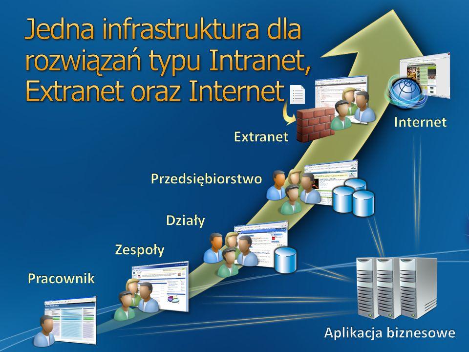 Projektowanie i autorstwo Przeglądanie i interakcja Aby publikować zawartość, użytkownicy muszą korzystać z : Excel 2013 zakupionego jako część pakietu Office Professional Plus 2013 Visio Professional 2013