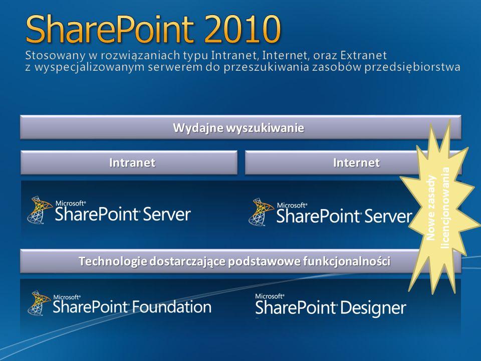 SharePoint Server 2013: Jeden numer SKU dla serwera, dwa dla licencji dostępowych CAL (Standard oraz Enterprise) Licencjonowany za pomocą licencji dostępowych Standard oraz Enterprise Wymaganie na licencje dostępowe jest zależne od wykorzystywanej funkcjonalności Licencje dostępowe Enterprise dokupowane są dodatkowo do licencji Standard Licencje CAL w wersji nie niższej niż serwer SharePoint Server 2013: Jeden numer SKU dla serwera, dwa dla licencji dostępowych CAL (Standard oraz Enterprise) Licencjonowany za pomocą licencji dostępowych Standard oraz Enterprise Wymaganie na licencje dostępowe jest zależne od wykorzystywanej funkcjonalności Licencje dostępowe Enterprise dokupowane są dodatkowo do licencji Standard Licencje CAL w wersji nie niższej niż serwer Licencje CAL nie są wymagane w przypadku uzyskiwania dostępu do treści, informacji i aplikacji, które są publikowane za pośrednictwem Internetu (tj.