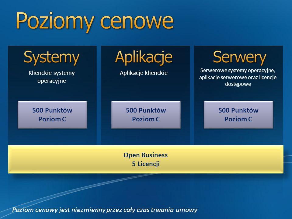 Klienckie systemy operacyjne Aplikacje klienckie Serwerowe systemy operacyjne, aplikacje serwerowe oraz licencje dostępowe 500 Punktów Poziom C 500 Punktów Poziom C 500 Punktów Poziom C 500 Punktów Poziom C 500 Punktów Poziom C 500 Punktów Poziom C Open Business 5 Licencji Open Business 5 Licencji Poziom cenowy jest niezmienny przez cały czas trwania umowy