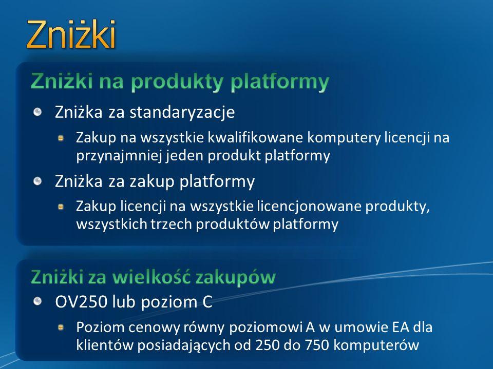 Zniżka za standaryzacje Zakup na wszystkie kwalifikowane komputery licencji na przynajmniej jeden produkt platformy Zniżka za zakup platformy Zakup licencji na wszystkie licencjonowane produkty, wszystkich trzech produktów platformy OV250 lub poziom C Poziom cenowy równy poziomowi A w umowie EA dla klientów posiadających od 250 do 750 komputerów
