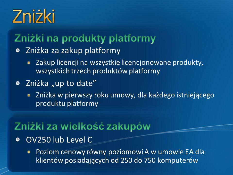 Zniżka za zakup platformy Zakup licencji na wszystkie licencjonowane produkty, wszystkich trzech produktów platformy Zniżka up to date Zniżka w pierwszy roku umowy, dla każdego istniejącego produktu platformy OV250 lub Level C Poziom cenowy równy poziomowi A w umowie EA dla klientów posiadających od 250 do 750 komputerów