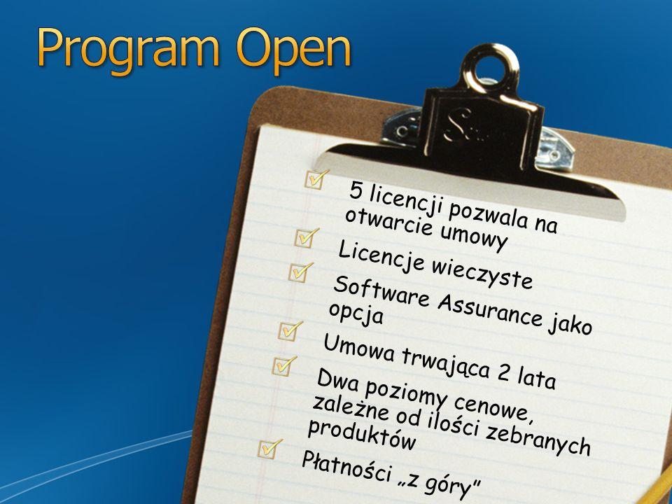 5 licencji pozwala na otwarcie umowy Licencje wieczyste Software Assurance jako opcja Umowa trwająca 2 lata Dwa poziomy cenowe, zależne od ilości zebranych produktów Płatności z góry